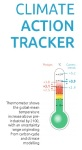 Climate Action Tracker2