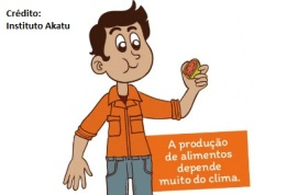 Akatu - Consumo Consciente